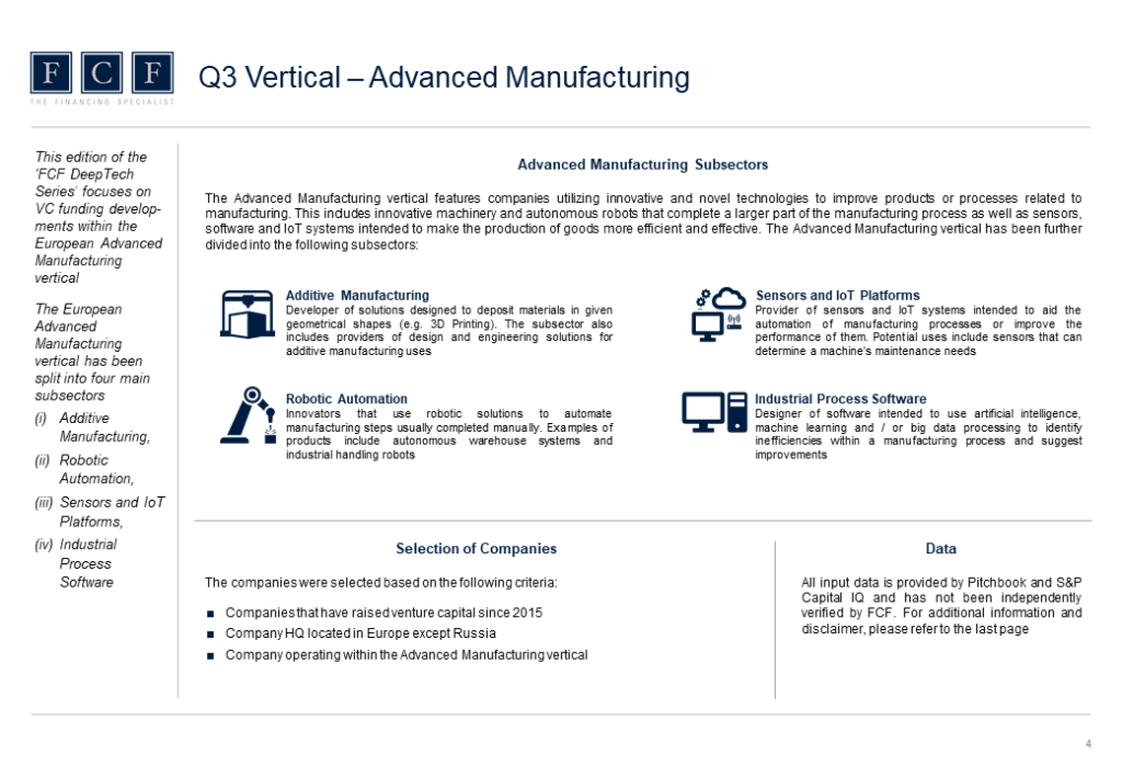 Advanced_Manufacturing_Venture_Capital_Report_2020-Slider_2