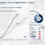 Life Sciences Venture Capital Monitor – Europe 08/2021 veröffentlicht