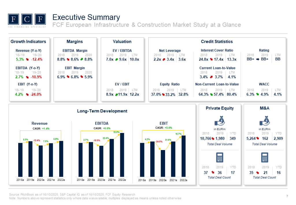 Infrastructure_and_Construction_Market_Study-Slider_2