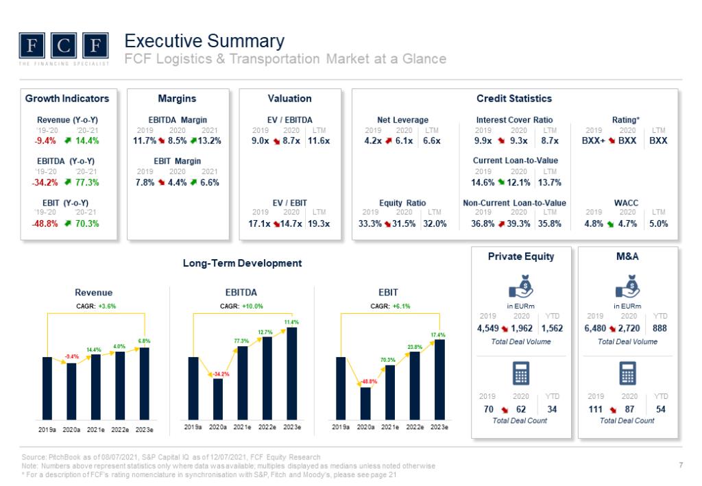 Logistics_Transportation_Market_Study_2021_Slider-2